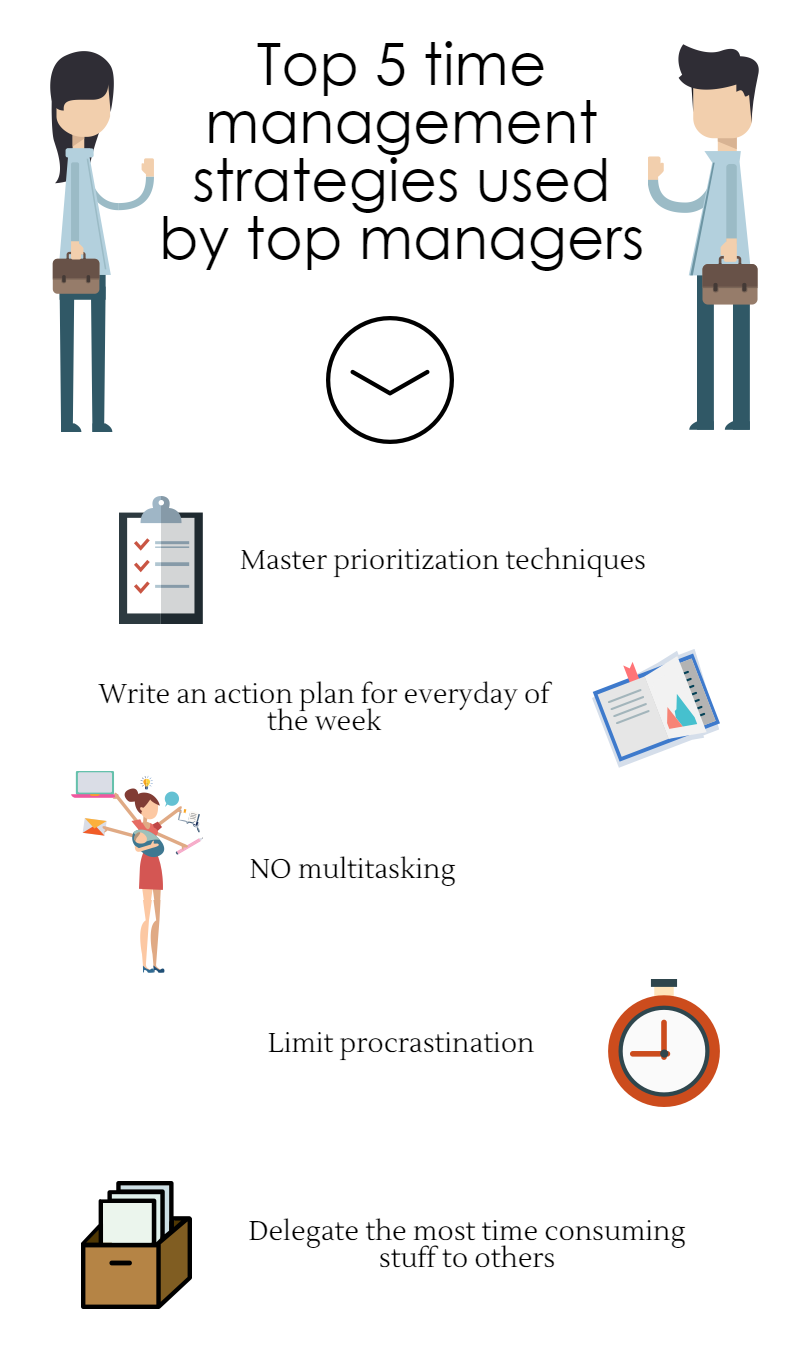 top tips for time management strategies