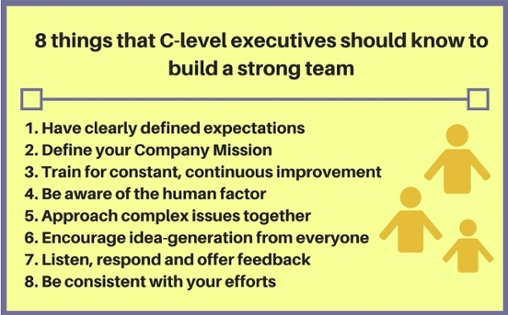 rsz_8_things_that_c-level_executives_should_know_to_build_a_strong_team.jpg